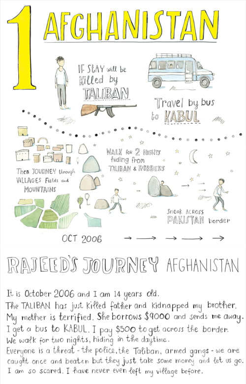 Illustration: Rajeed's journey