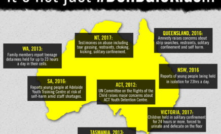 Map of Australia highlighting an incident of abuse in each state and territory.