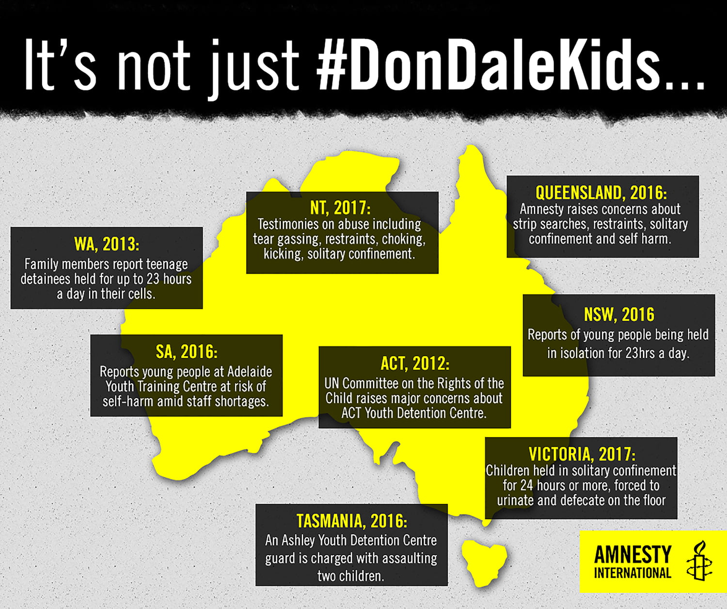 Map Of Young Australia.Prime Minister It S Time For National Leadership On Youth Justice